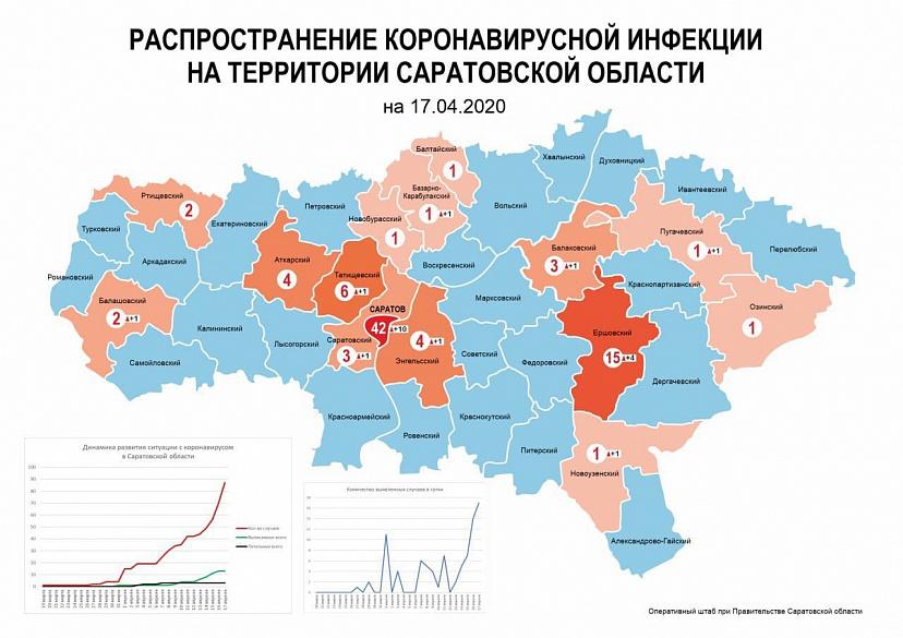 Карта распространения коронавирусной инфекции в Саратовской области на 17.042020